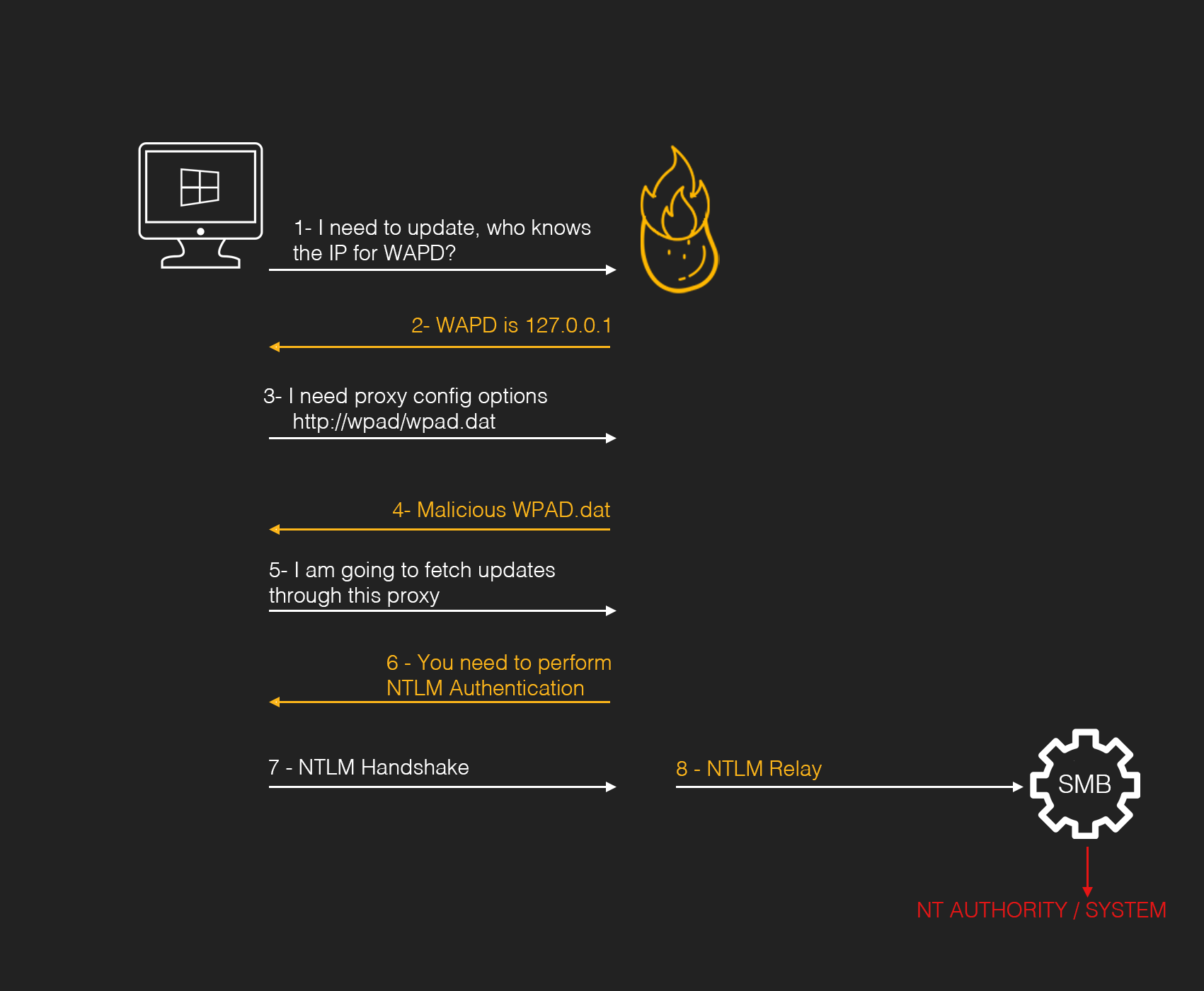 Image Diagram 1