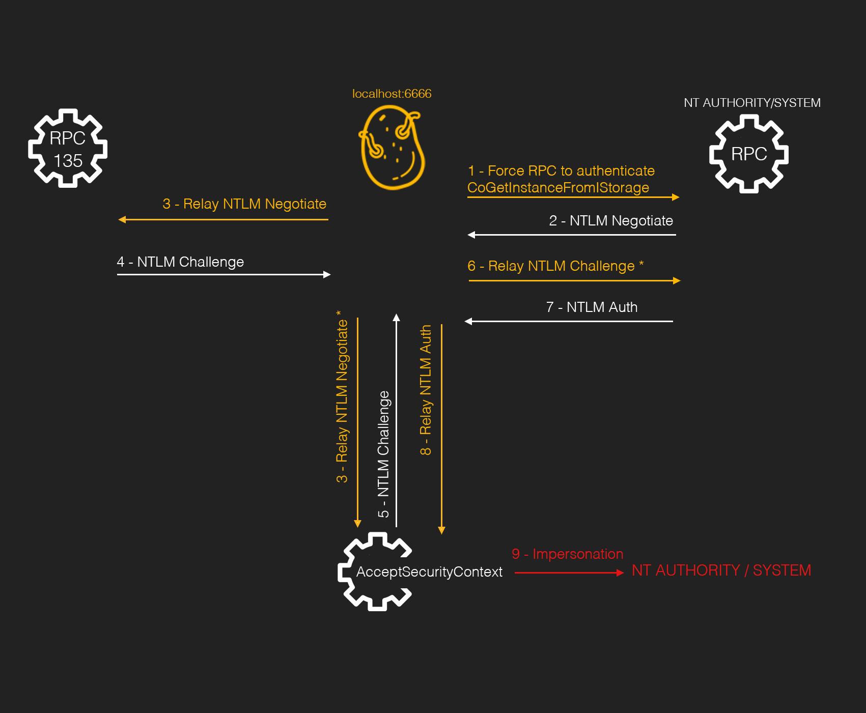 Image Diagram 2